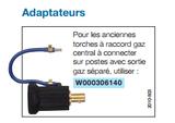 Adaptateurs torche Tig avec raccord à gaz